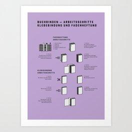 Buchbinden – Arbeitsschritte Klebebindung und Fadenheftung Art Print