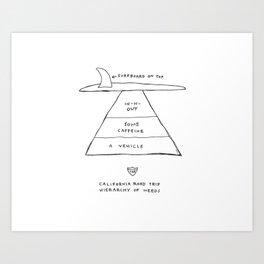 California Road Trip Hierarchy of Needs Art Print