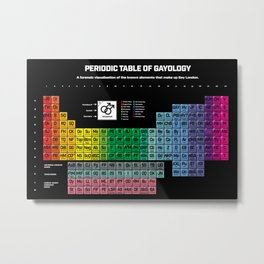 Periodic Table of Gayology Metal Print