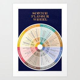 Scotch Flavour Wheel Art Print