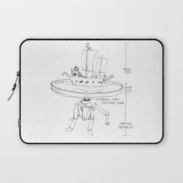 Mechanism for Inland Pirating.  Laptop Sleeve