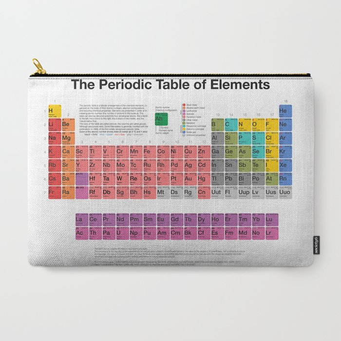 The periodic table of elements carry all pouch by moleculestore the periodic table of elements carry all pouch by moleculestore society6 urtaz Choice Image