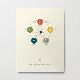 Five Elements / Phases Poster (Wu Xing) Metal Print