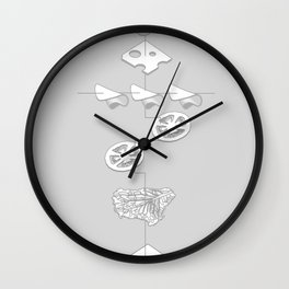 The Perfect Sandwich Schematic Wall Clock