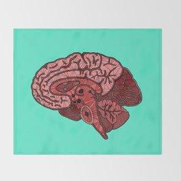Brain Map Throw Blanket