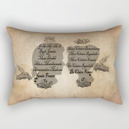 All the names of the Frasers Rectangular Pillow