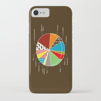 pie iPhone & iPod Cases featuring Pie Chart by Graham Dobson
