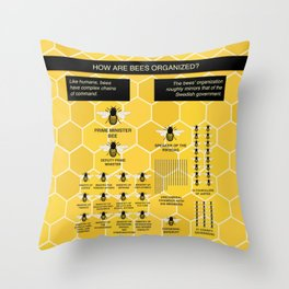 The Organization of Bees Throw Pillow