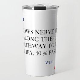 Who is America Travel Mug