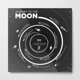 Journey To The Moon Metal Print