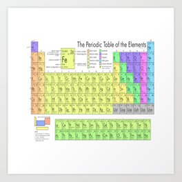 The Periodic Table of Eements Art Print