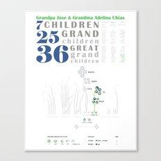 Family Genealogy 2 Canvas Print
