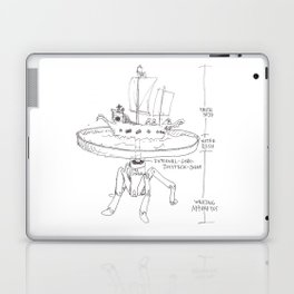 Mechanism for Inland Pirating.  Laptop & iPad Skin
