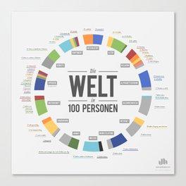 Die Welt in 100 Personen Canvas Print