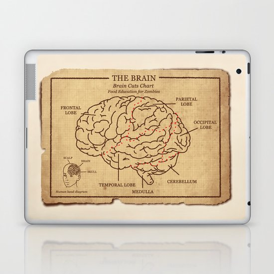 Food education for Zombies Laptop & iPad Skin
