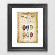 Legend of Zelda - Tingle's The Rupees of Hyrule Kingdom Framed Art Print