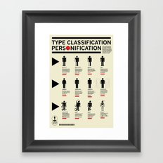 Type Classification Personification Framed Art Print