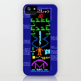 The Arecibo message explained iPhone Case
