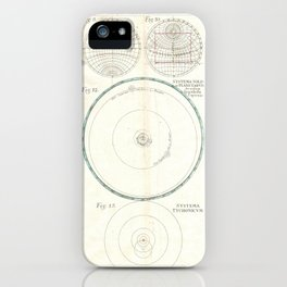 Astronomical Instruments and Diagrams (1753) iPhone Case
