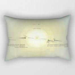 Vintage Solar System Orbital Diagram (1846) Rectangular Pillow