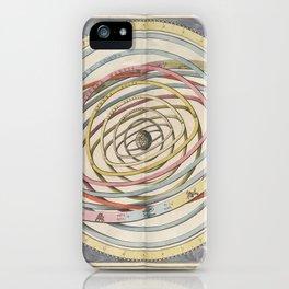 Keller's Harmonia Macrocosmica - Scenography of Planetary Orbits around the Earth 1661 iPhone Case