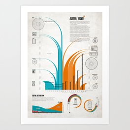 DN: Audio/Video Art Print