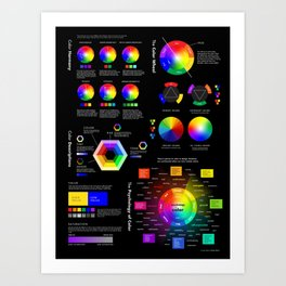 The Ultimate Color Theory Poster Art Print