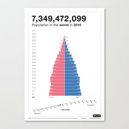 World Population 2015 Canvas Print