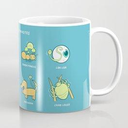 Know your parasites Coffee Mug