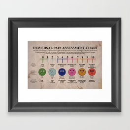 Universal Pain Assessment Chart Framed Art Print