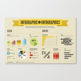 Infographic of Infographics Canvas Print
