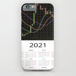 Candlestick chart calendar 2021 iPhone Case