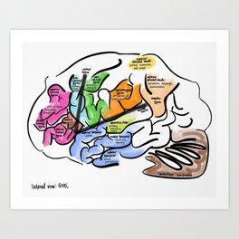 Brain Gyri Art Print