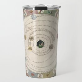 Keller's Harmonia Macrocosmica - Planisphere of Aratus 1661 Travel Mug