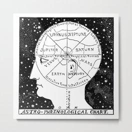 Astro Phrenological Chart Metal Print