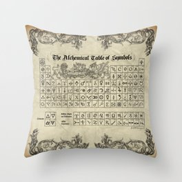 The Alchemical Table of Symbols Throw Pillow