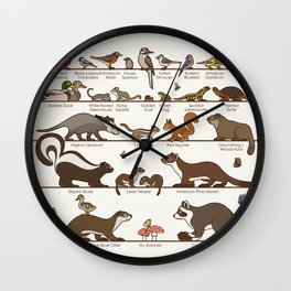 Common Wildlife of New England Wall Clock