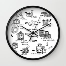 Illustrated Coffee Processing Wall Clock
