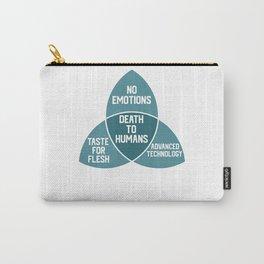 ALIENS, ROBOTS, ZOMBIES Venn Diagram Funny Scifi Sci-fi T-Shirt Carry-All Pouch