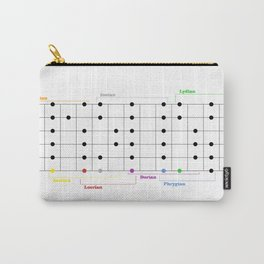 Guitar Modes and Scales Carry-All Pouch