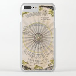 Homann - Theory of the Planets as According to Copernicus, 17th Century Clear iPhone Case