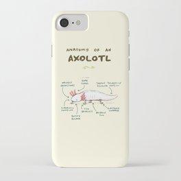 Anatomy of an Axolotl iPhone Case