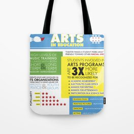 Arts in Education Infographic Tote Bag