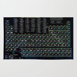Periodic Table Of The Elements Vintage Chart Black Rug