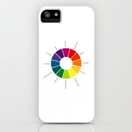 A Visual Study of Sherlock iPhone Case