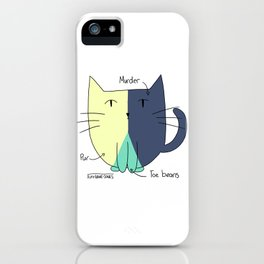 Cat Pie Chart iPhone Case