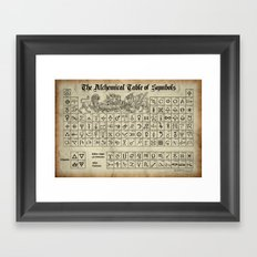 The Alchemical Table of Symbols Framed Art Print