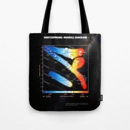 Hertzsprung–Russell diagram Tote Bag