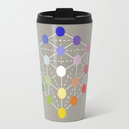 Colour cube (white point) from the Manual of the science of colour by W. Benson, 1871, Remake Travel Mug