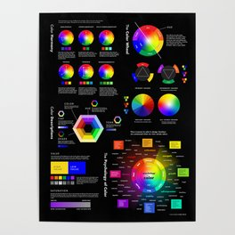 The Ultimate Color Theory Poster Poster